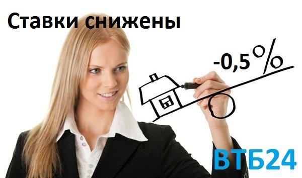 ипотека на вторичное жилье в санкт петербурге