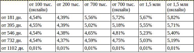 Льготы пенсионерам мвд украины в 2017 году